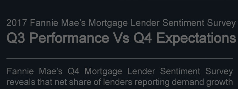 2017 Fannie Mae's third quarter Mortgage Lender Sentiment Survey