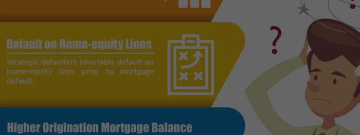 Key-Indicators-Strategic-Default-Home-Loans