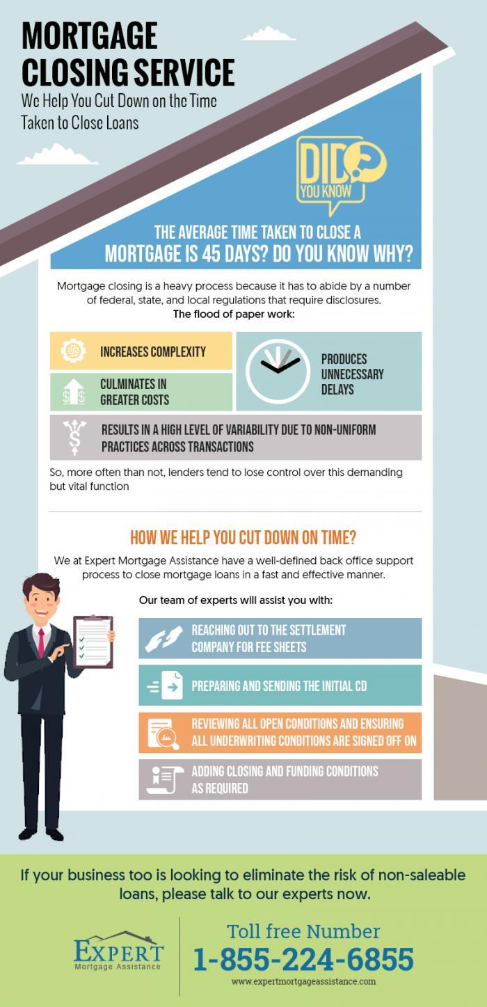 vdo-mortgage-closing-services